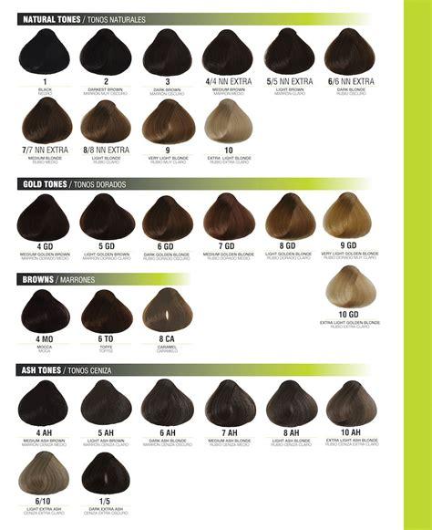 5nn hair color 4 4 nn medium brown marr 243 n medio hair dye 60 ml