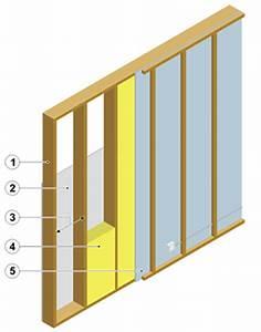 Isolation Fenetre Bois : l 39 isolation l 39 int rieur de l 39 ossature en bois d un mur ~ Edinachiropracticcenter.com Idées de Décoration