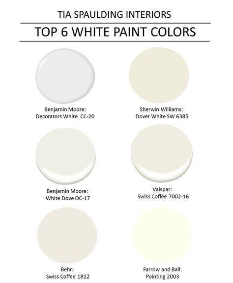 let s talk my favorite white paint colors home white