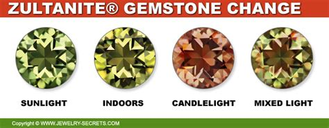 color changing stones color changing zultanite gemstones jewelry secrets
