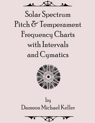 solar spectrum pitch temperament frequency charts