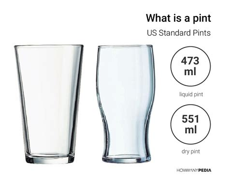 how many are in a pint how many cups in a pint howmanypedia