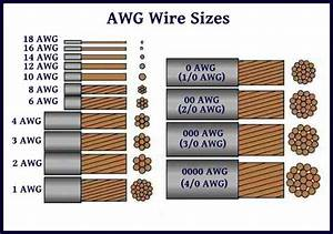 Related Image Electrical Wiring