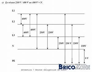 Triphasé Ou Monophasé : triphas 230v t tra 400v ou monophas ~ Premium-room.com Idées de Décoration