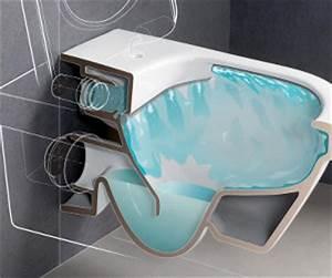 Toilette Verstopft Tipps : toilette reinigen hausmittel und tipps ~ Markanthonyermac.com Haus und Dekorationen