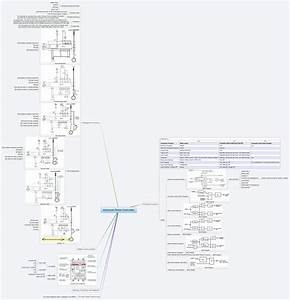 Universal Motor Controller - Xmind