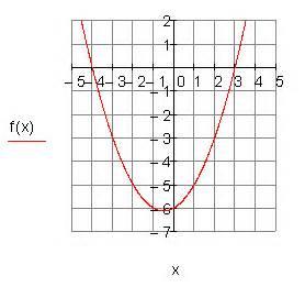 Nullstellen Berechnen Quadratische Ergänzung : l sungen zu traingsaufgaben zu achsenschnittpunkte p q formel und linearfaktoren mathe brinkmann ~ Themetempest.com Abrechnung