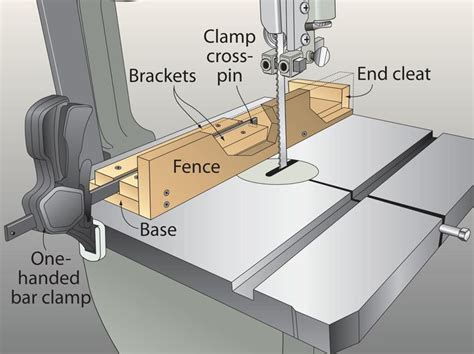 band  fence plans