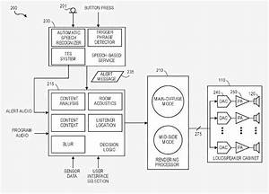 The U S  Patent Office Publishes Six Homepod And Future Apple Audio Inventions