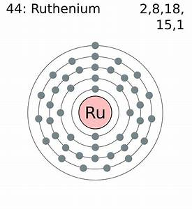 File Electron Shell 044 Ruthenium Png