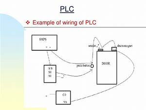 Automation Slides Plc Scada Hmi