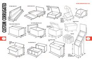Corrugated Box Styles | Tucson Container Corp.