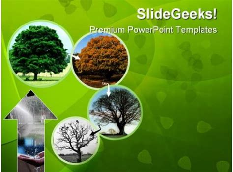 global warming environment powerpoint templates