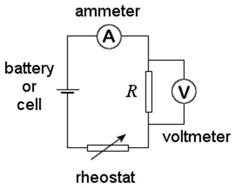 Experiment Determine The Resistance Wire