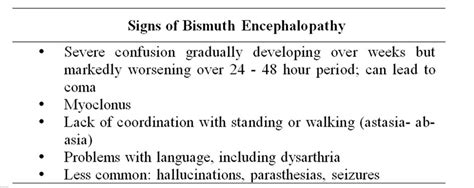 Bismuth Toxicity A Rare Cause Of Neurologic Dysfunction. Dish Net Work Phone Number Node Js On Windows. Job Scheduler Open Source Insurance Code 129. Young Adult Drug Rehab Mortgage Calculator Wa. Kidney Car Donation Rochester Ny. Manhattan Technical College Hotel In Batam. Atlantic Coast Veterinary Specialists. What Is The Cheapest College. Errors And Omissions Insurance Ny