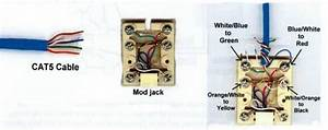 Help With Your Project  Proper Way To Wire A Phone Wall Plate