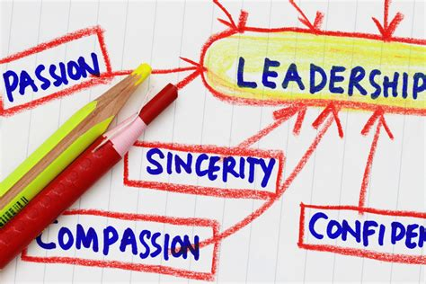 leadership qualities top quality   confidence