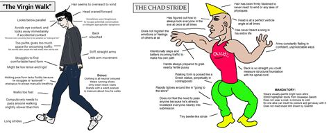 Vs Chad Template Vs Chad Meme Is Taking The Entire