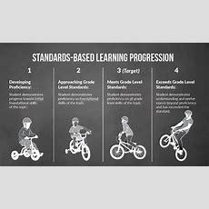 Standardsbased Grading Vs Traditional Grading  Clear Creek