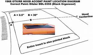 1968 Plymouth Gtx Road Runner Hood Blackout Paint