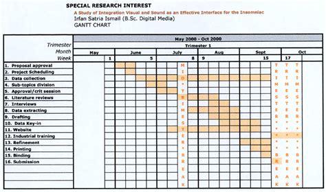 Phd Thesis Exle by Gantt Chart Research Dissertation Skills Gantt Document