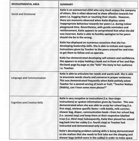 Personal statement for university application pdf how to write literature review for mba project cover letters for employment as a teacher what does soft bound thesis mean who can write wikipedia articles
