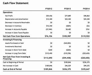 projected cash flow sample from wwwliveplancom With cash flow template for business plan