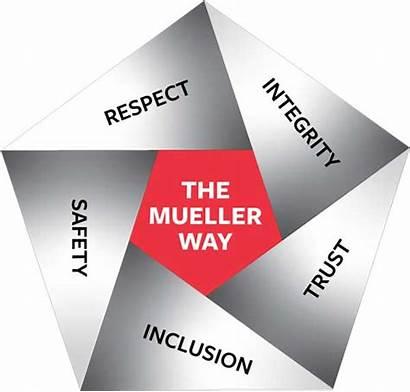 Values Core Mueller Water Treat Respect Each