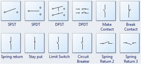 Standard Circuit Symbols For Schematic Diagrams