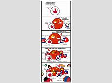 Polandball » China