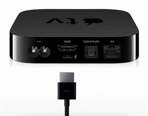 Top 5 Ways To Connect Projector To Your Apple Tv