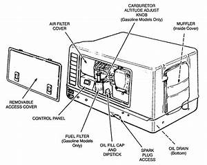 Onan Generator Model 4kyfa26100k Wiring Diagram