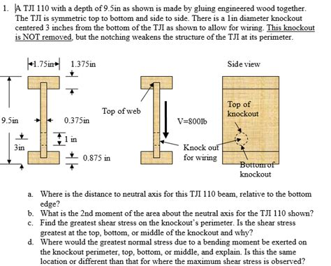 Tji Floor Joist Depths by 1 A Tji 110 With A Depth Of 9 5in As Shown Is Mad