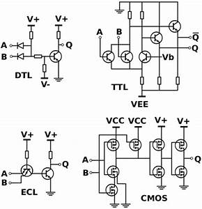 different types of digital logic gates west florida With basic ic gate
