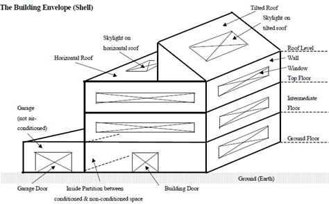 ceiling radiation der definition azimuth angles of building surfaces energy models