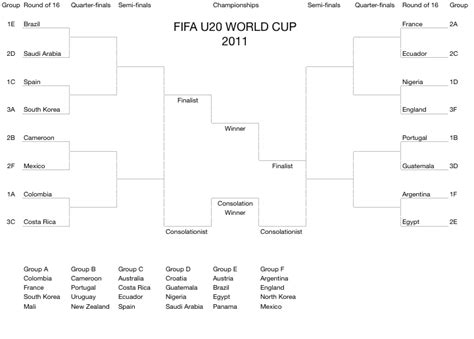 world cup bracket template world cup archives office pool spreadsheets
