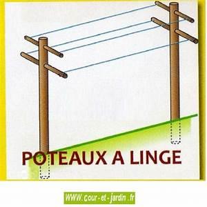 Séchoir à Linge Extérieur : etendoir a linge exterieur ~ Dailycaller-alerts.com Idées de Décoration