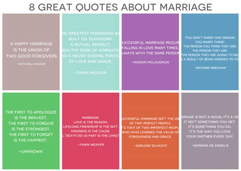 I have collected here my three favorite quotes about love and marriage. Marriage Advice Quotes For Newlyweds - Good Morning Wishes,Good Afternoon Images