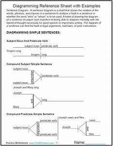 Diagramming Sentences  U2b50 Worksheet Printables