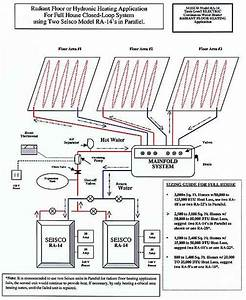 Radiant Heating  Radiant Heating Diagram
