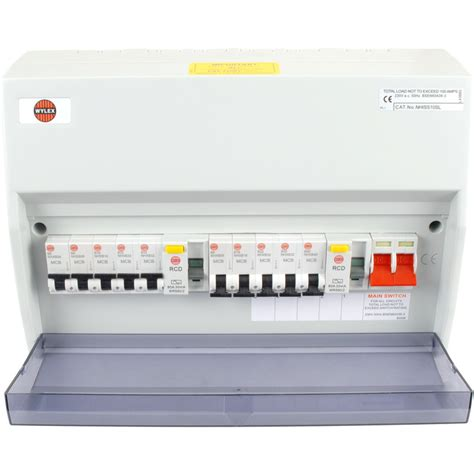 ultimate guide to domestic consumer units