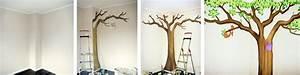 Baum An Wand Malen : sweetwall wunschmotive f r deine wand wandmalerei f r kinderzimmer kinderzimmer ~ Frokenaadalensverden.com Haus und Dekorationen