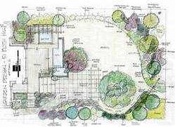 Garden Design And Planning Design Ways To Create Landscaping Design Plans Smart Home Decorating Ideas