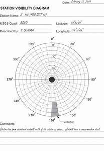 Visibility Diagram And Satellites Azimuth  Elevation Tables