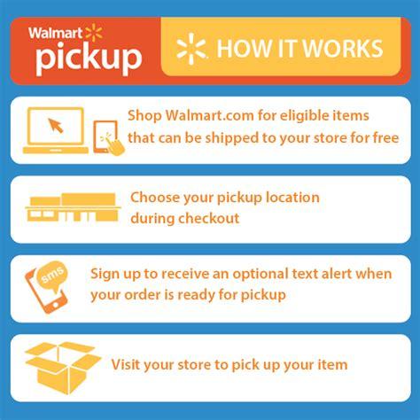 28 best www walmart track order how to add track your