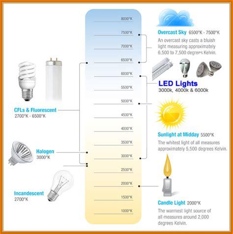 how to choose recessed lighting design necessities