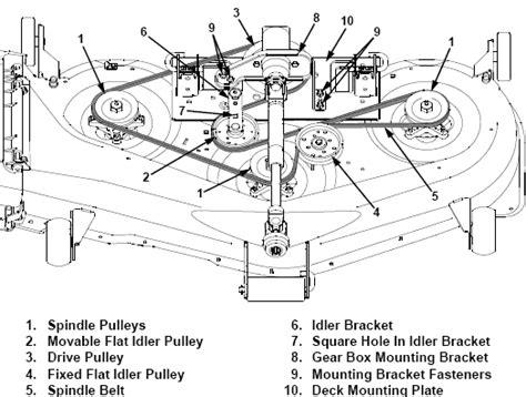 Cub Cadet Ltx 1000 Mower Deck Diagram by Cub Cadet Belt Diagram