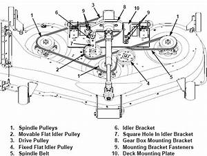 Cub Cadet Belt Diagram