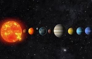 Solar, System