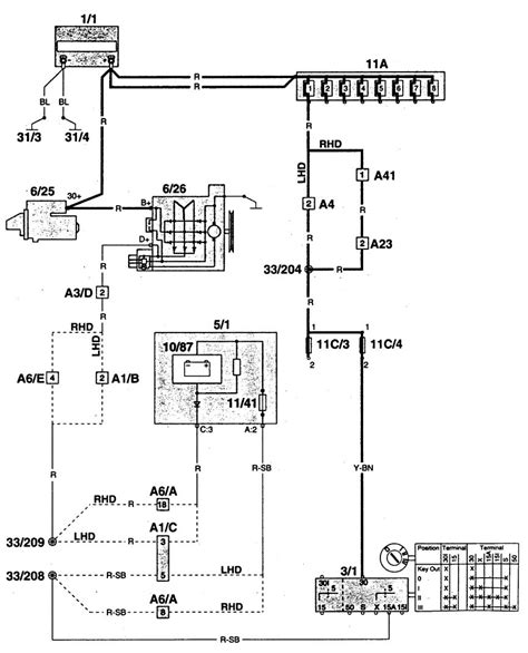 Volvo Wiring Diagrams Charging System